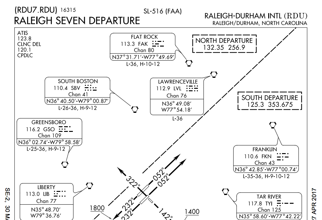 IFR DEPARTURE PROCEDURES: Complicated, critical, and often
